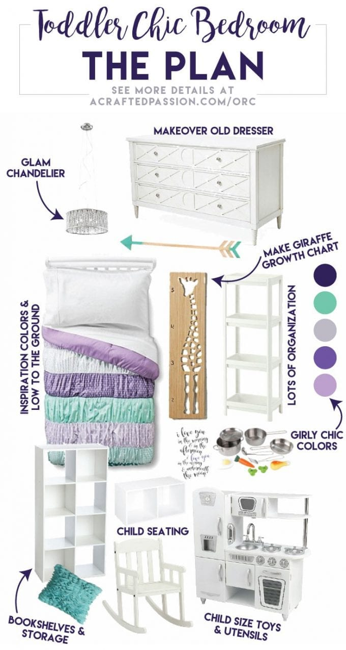 All the elements of a toddler bedroom - furniture, colors, bedding, image.